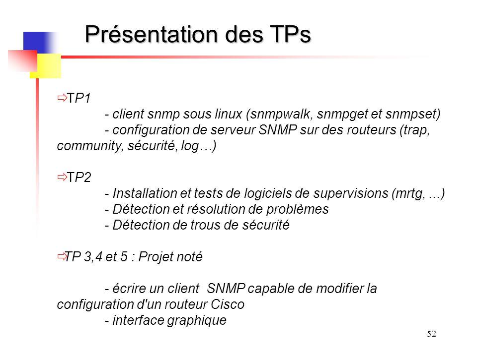 Présentation des TPs TP1
