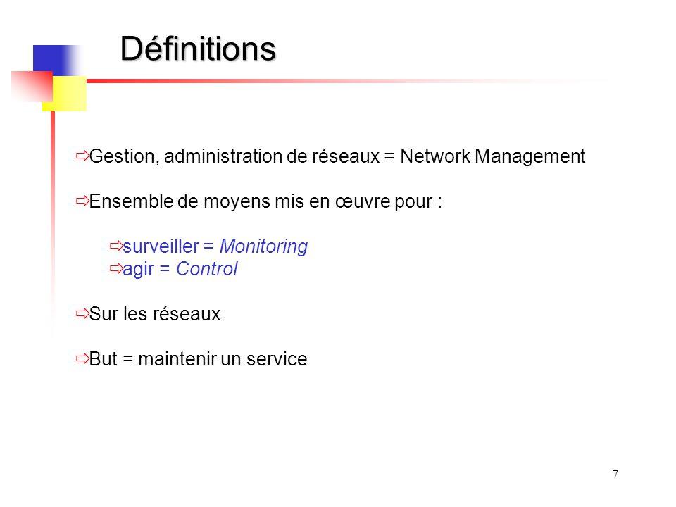 Définitions Gestion, administration de réseaux = Network Management