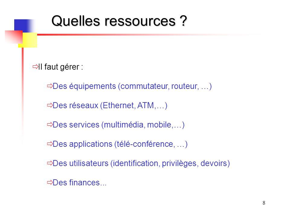 Quelles ressources Il faut gérer :
