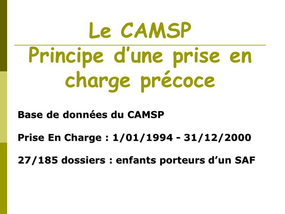 Le CAMSP Principe d'une prise en charge précoce