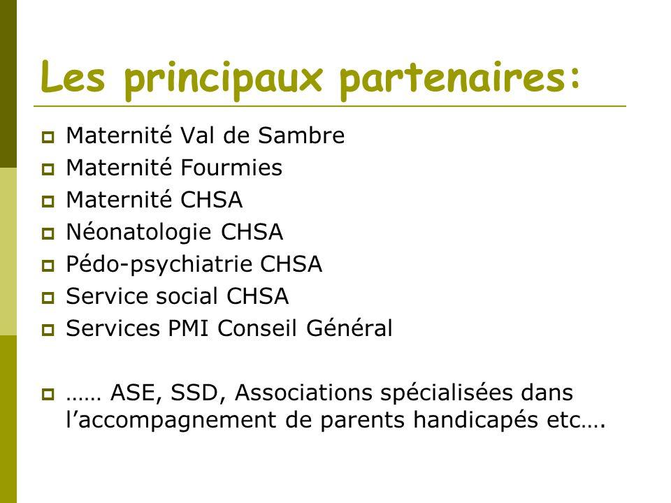 Les principaux partenaires: