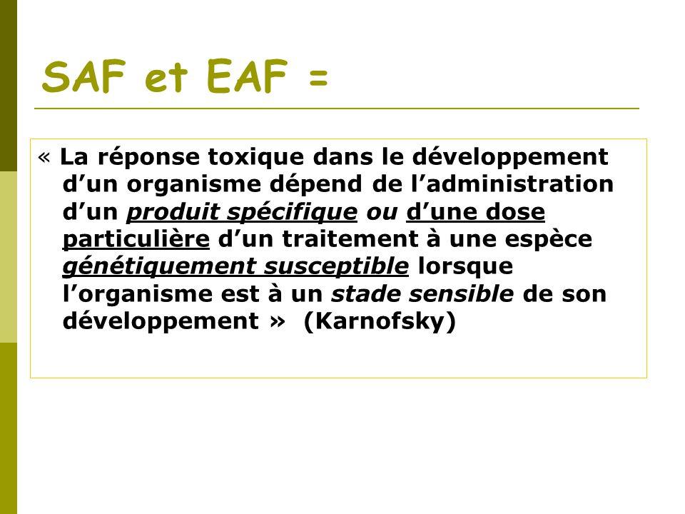 SAF et EAF =