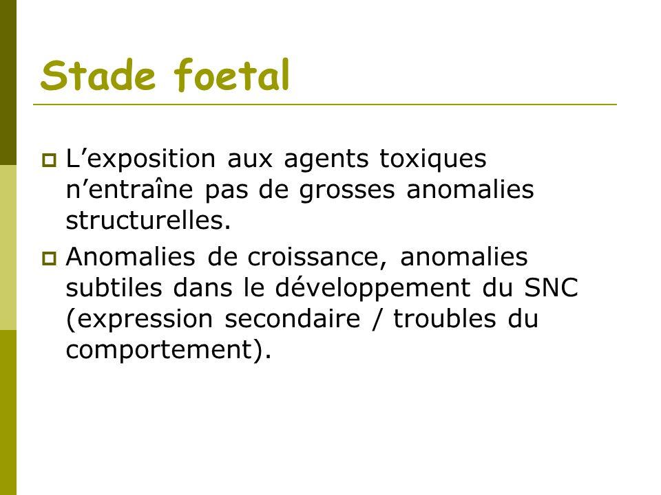 Stade foetal L'exposition aux agents toxiques n'entraîne pas de grosses anomalies structurelles.