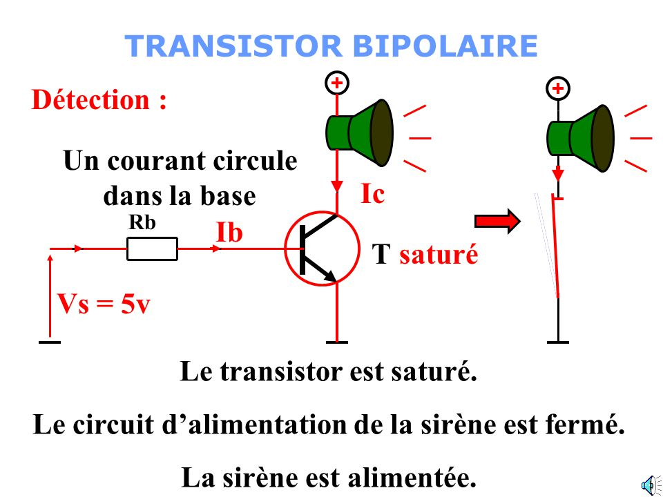 Transistor bipolaire triode lee de forest 1907 lampe tm for Le transistor