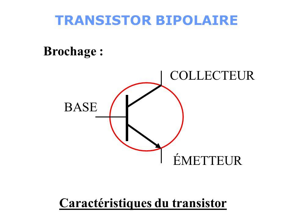 Caractéristiques du transistor