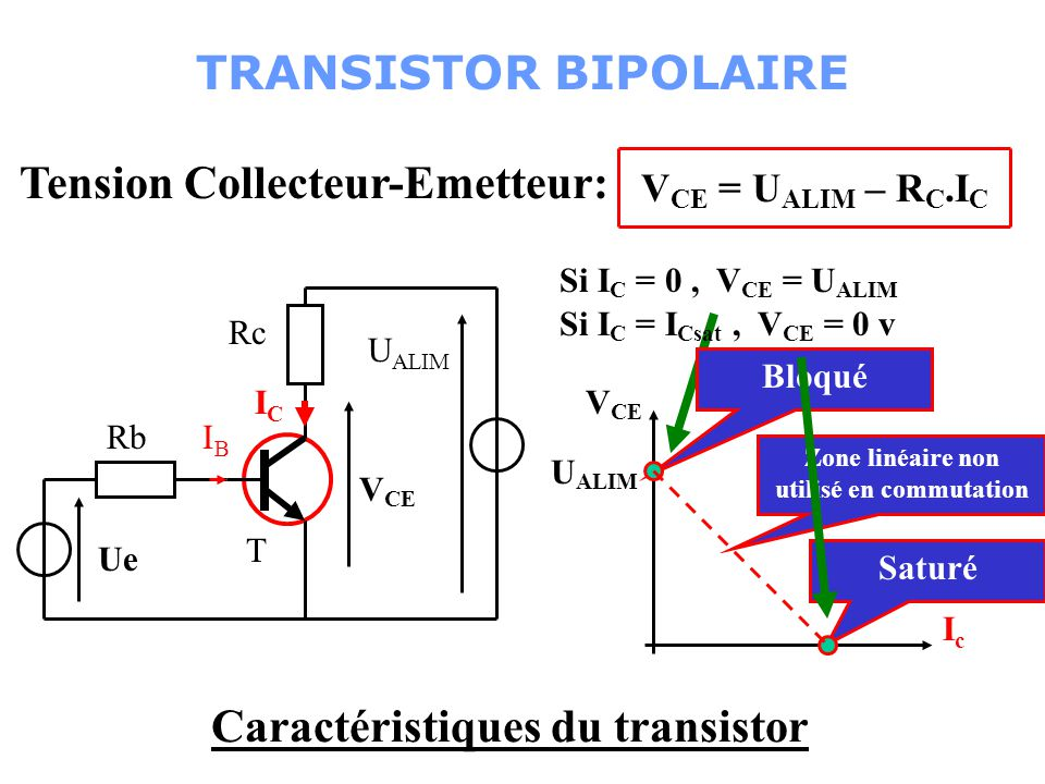 Tension Collecteur-Emetteur: