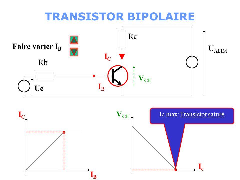Ic max:Transistor saturé