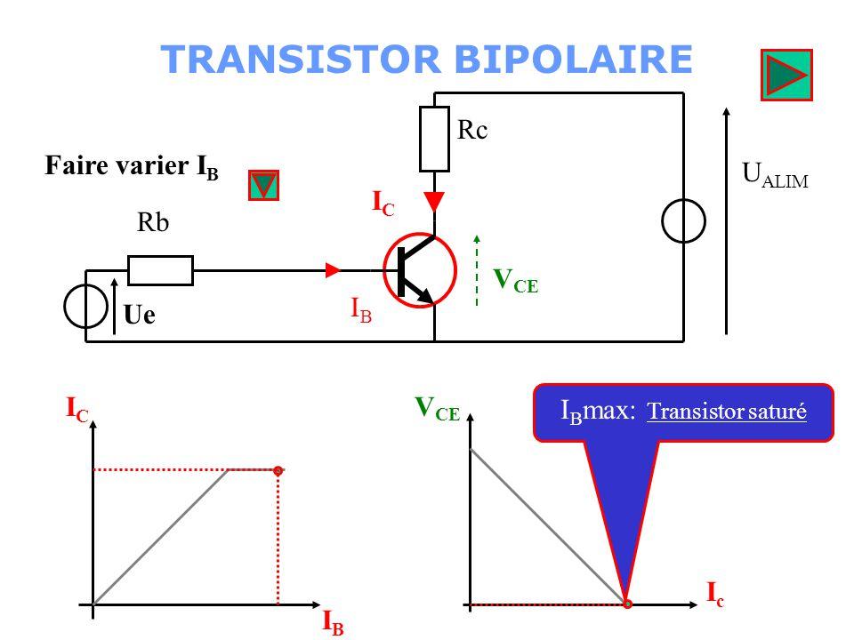 IBmax: Transistor saturé