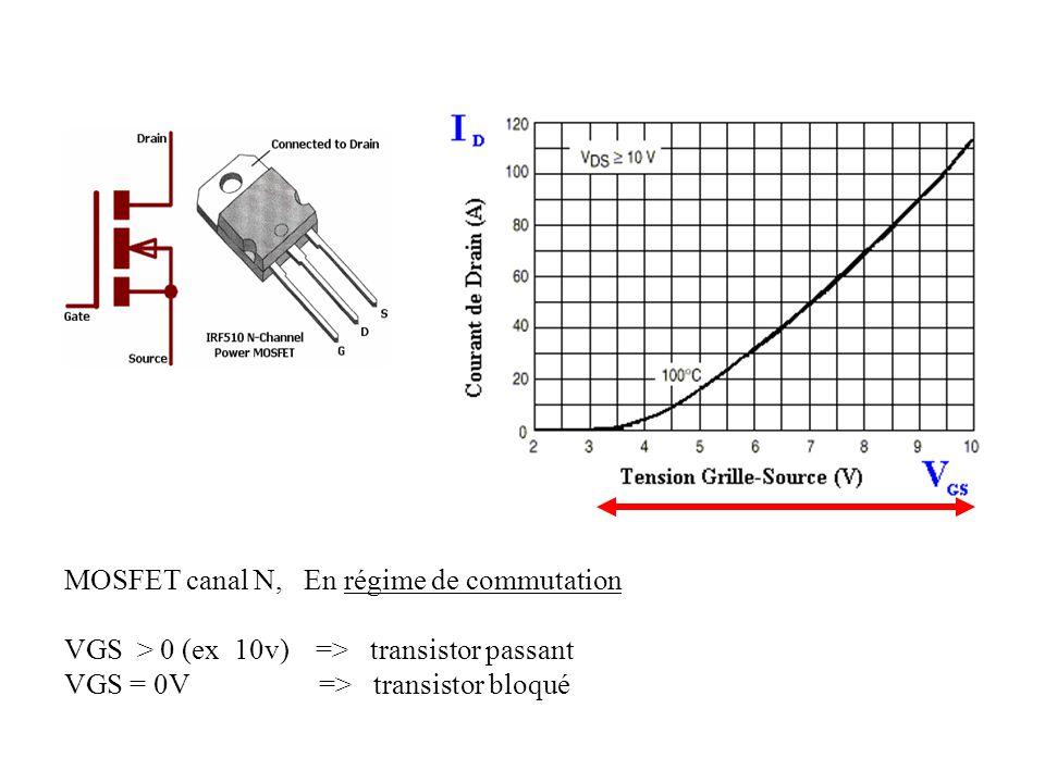 MOSFET canal N, En régime de commutation