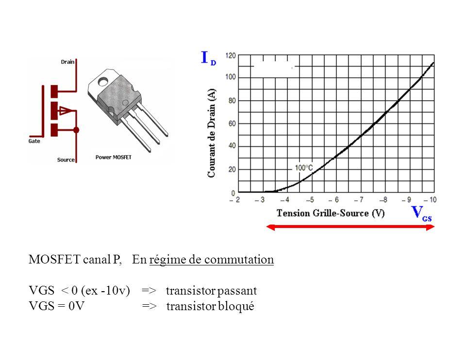 MOSFET canal P, En régime de commutation