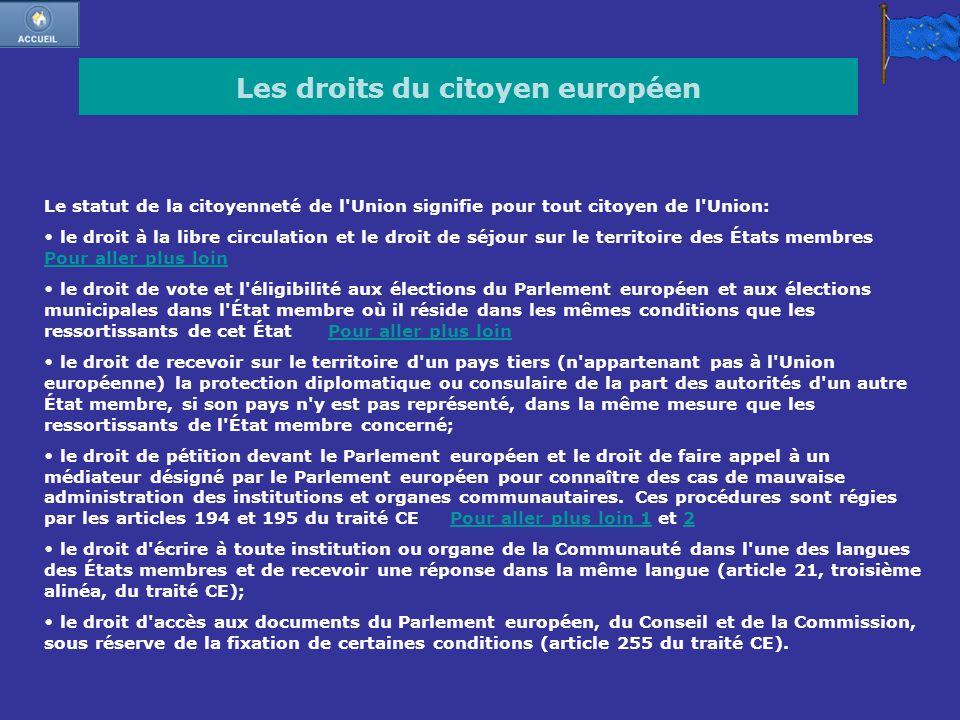 Les droits du citoyen européen