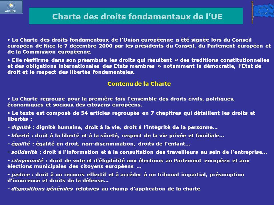 Charte des droits fondamentaux de l'UE