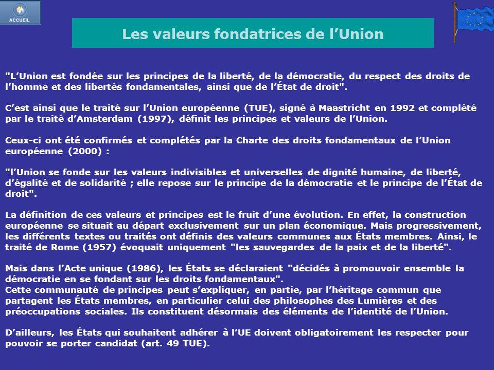 Les valeurs fondatrices de l'Union