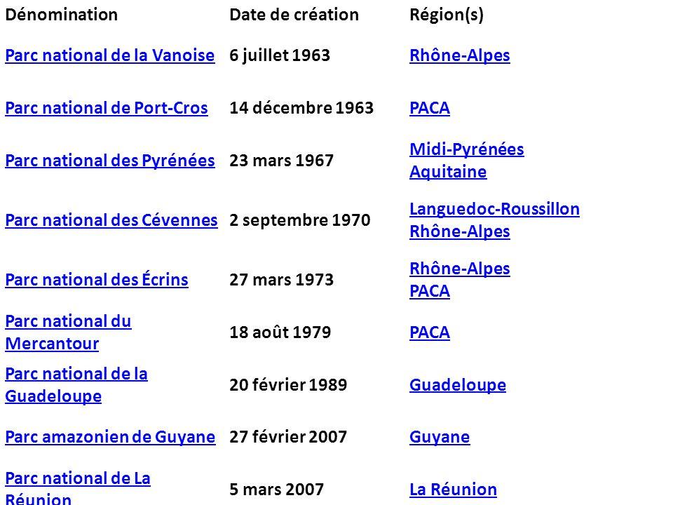 DénominationDate de création. Région(s) Parc national de la Vanoise. 6 juillet 1963. Rhône-Alpes. Parc national de Port-Cros.