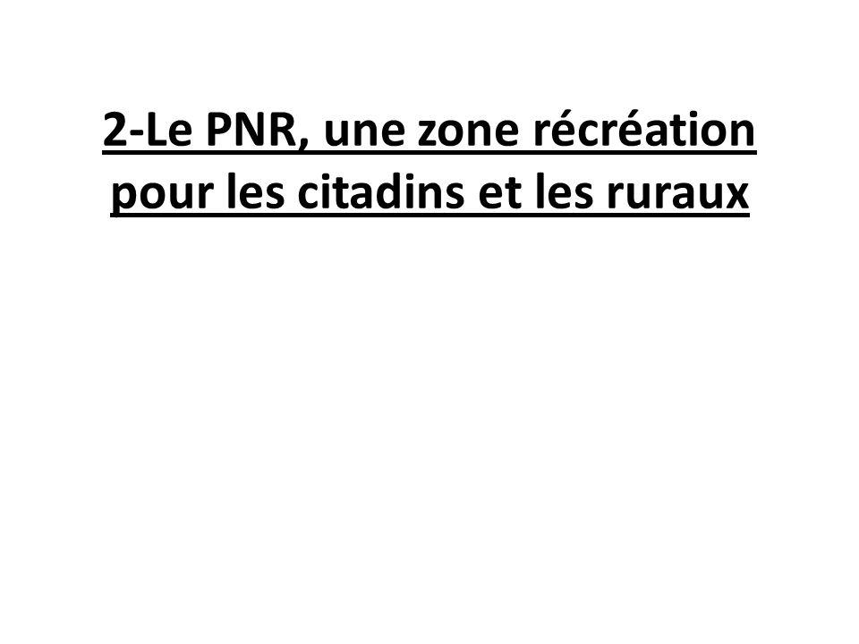2-Le PNR, une zone récréation pour les citadins et les ruraux