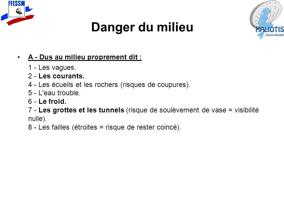 Danger du milieu A - Dus au milieu proprement dit :