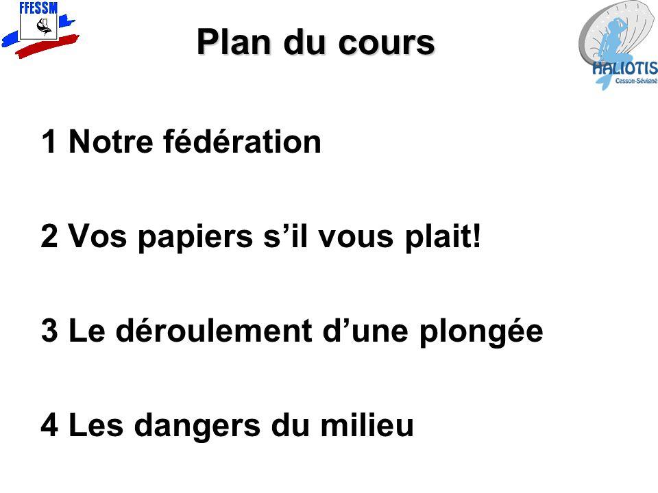 Plan du cours 1 Notre fédération 2 Vos papiers s'il vous plait!