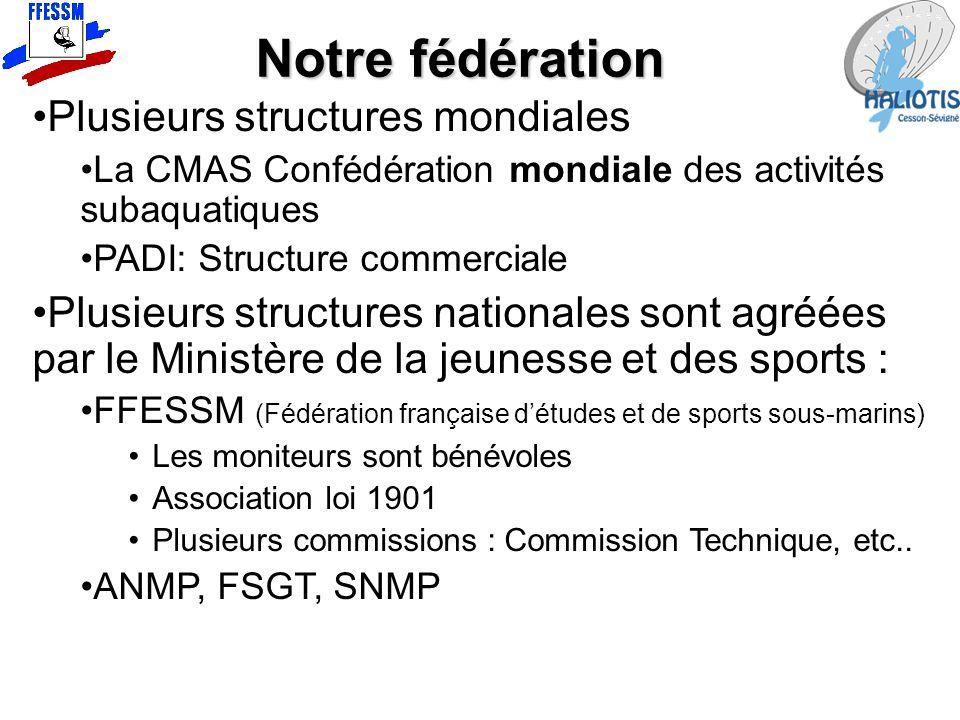 Notre fédération Plusieurs structures mondiales