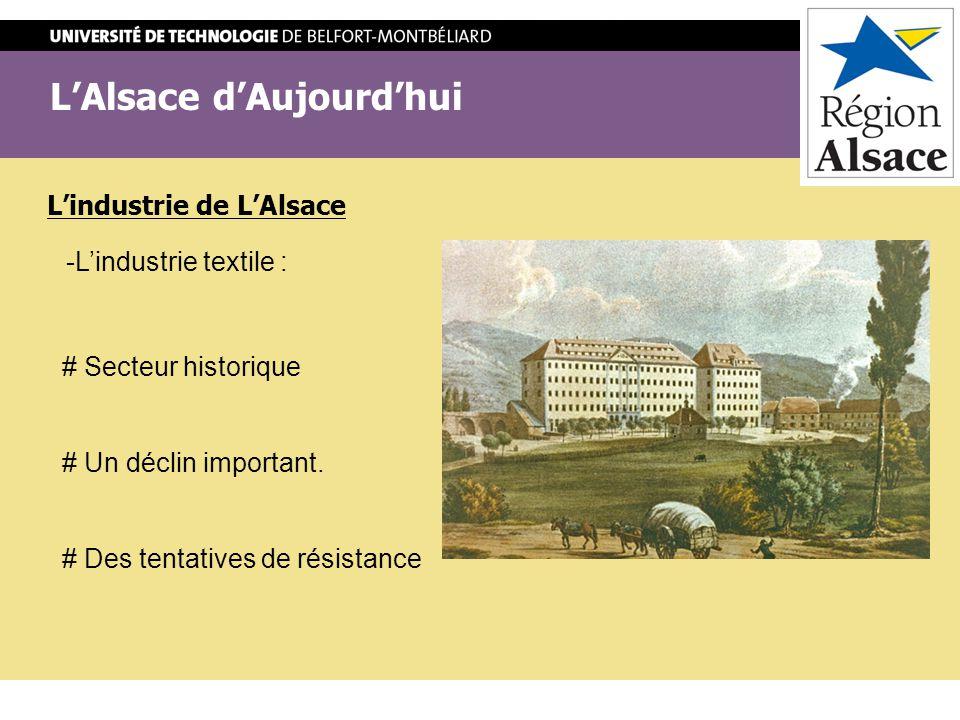 L'Alsace d'Aujourd'hui