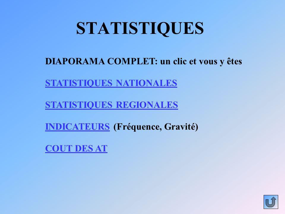 STATISTIQUES DIAPORAMA COMPLET: un clic et vous y êtes