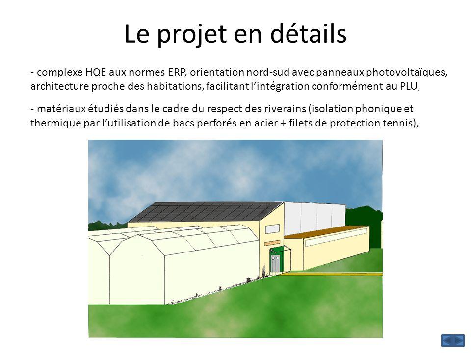 Le projet en détails