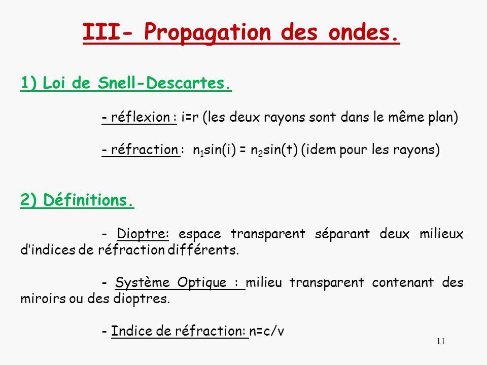 III- Propagation des ondes.