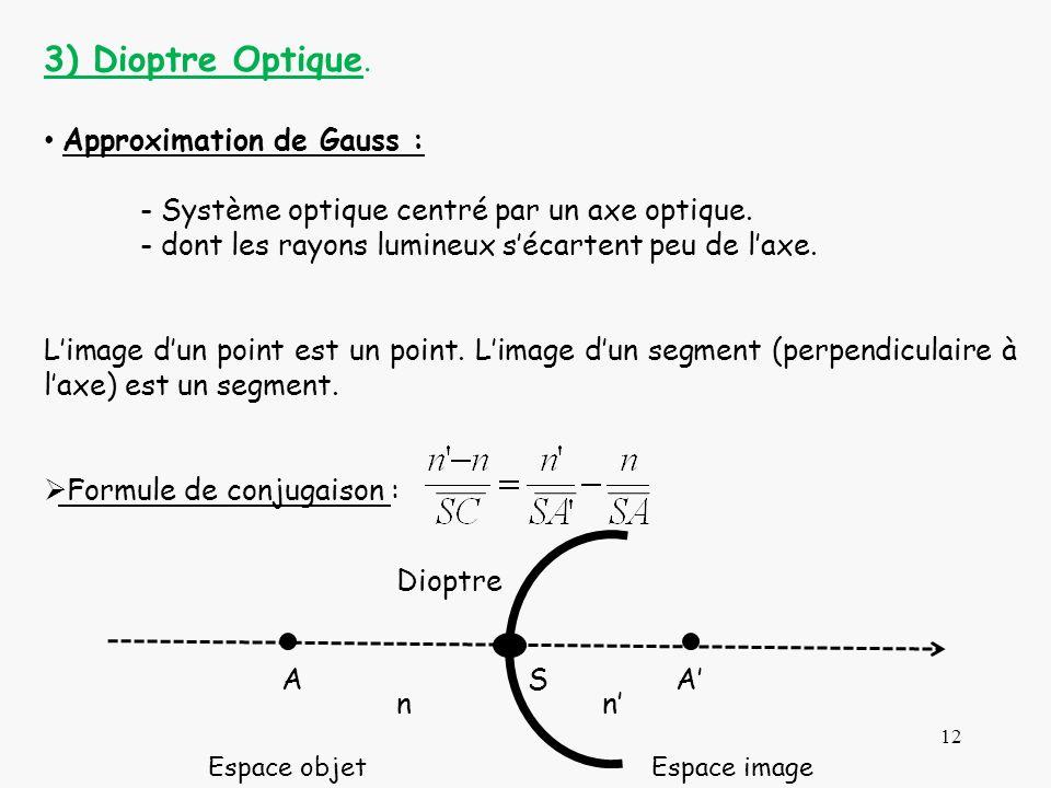 3) Dioptre Optique. Approximation de Gauss :