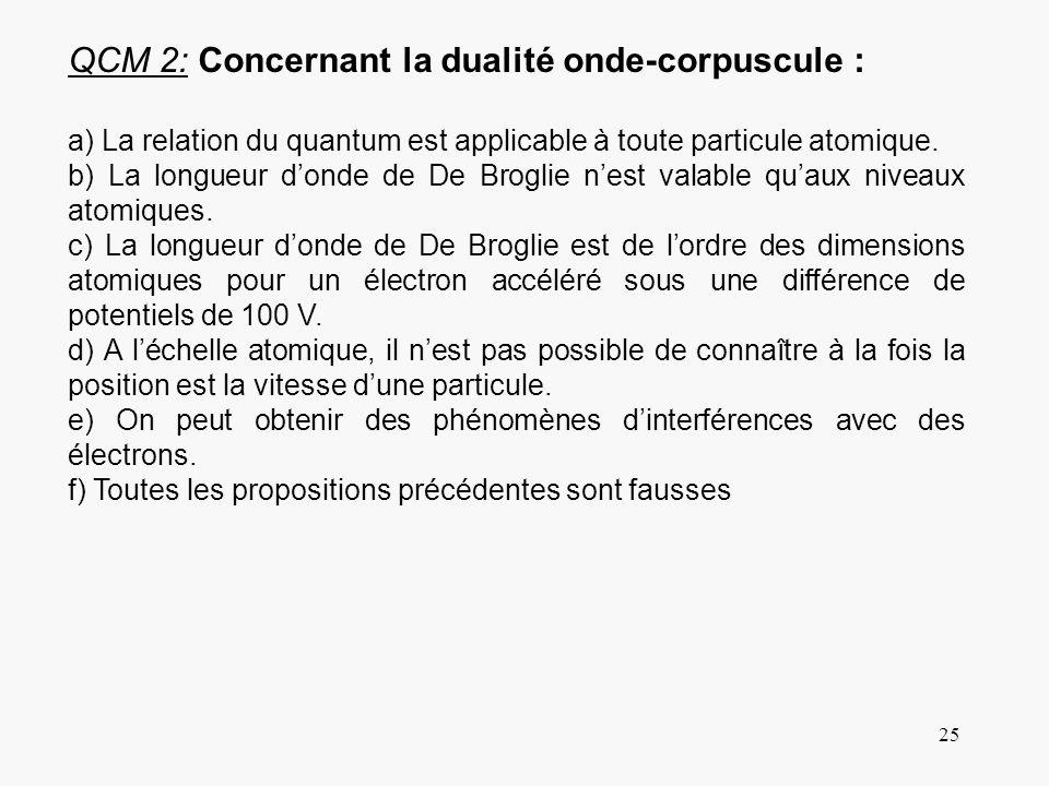 QCM 2: Concernant la dualité onde-corpuscule :