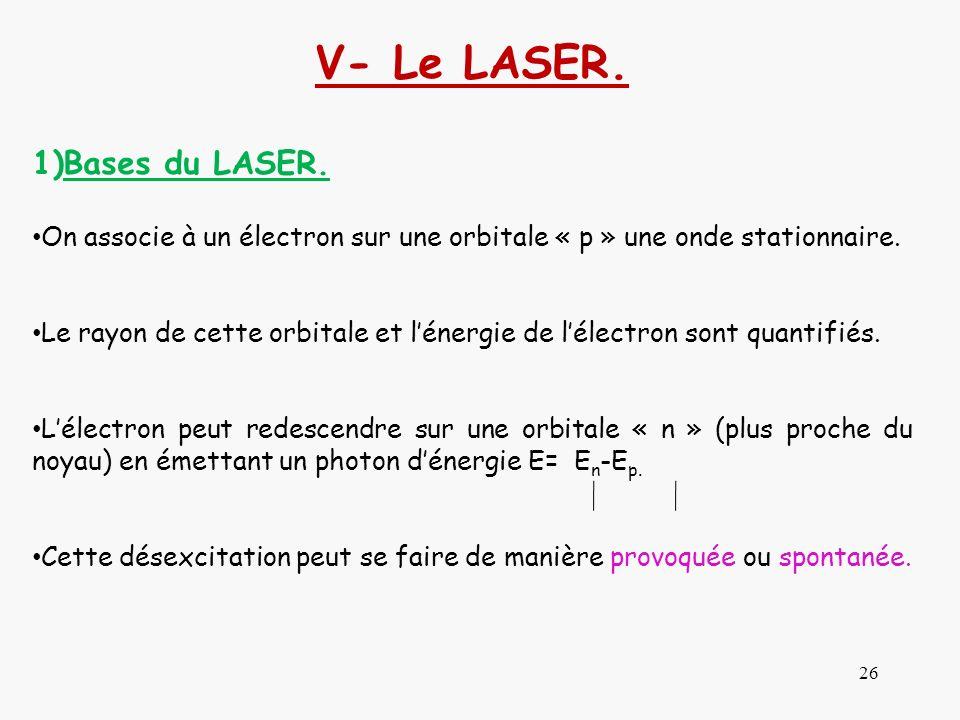 V- Le LASER. Bases du LASER.