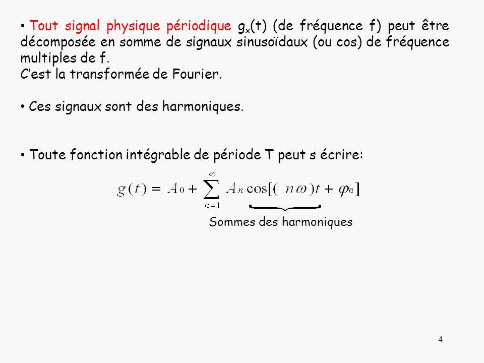 C'est la transformée de Fourier. Ces signaux sont des harmoniques.