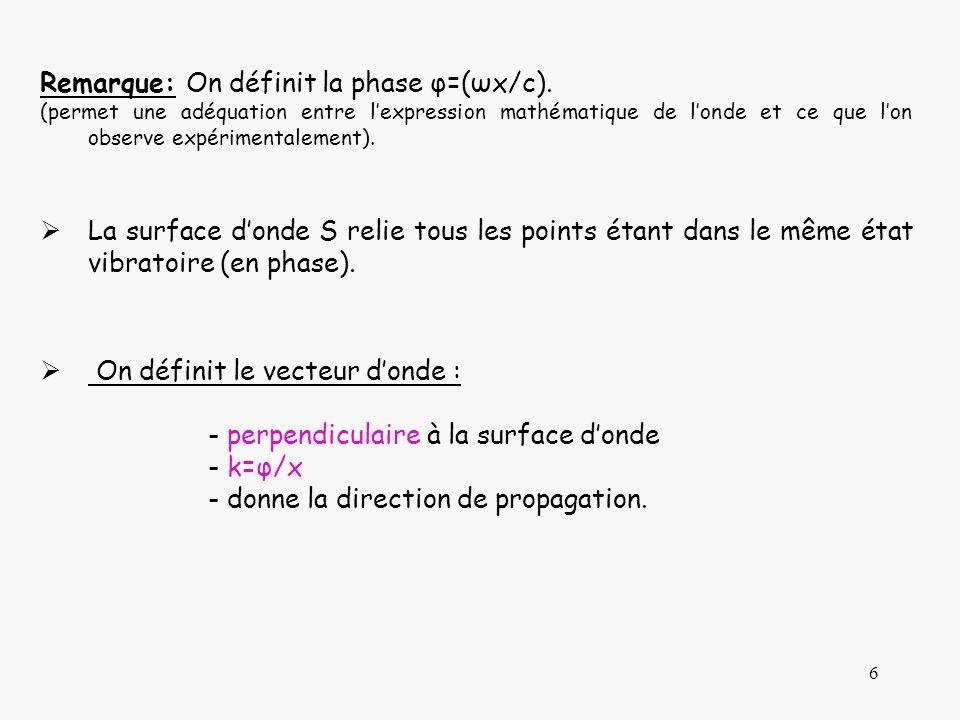 Remarque: On définit la phase φ=(ωx/c).