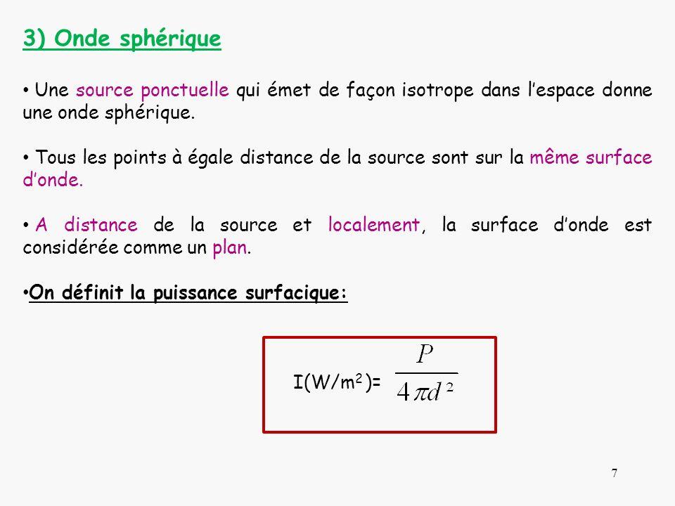 3) Onde sphérique Une source ponctuelle qui émet de façon isotrope dans l'espace donne une onde sphérique.