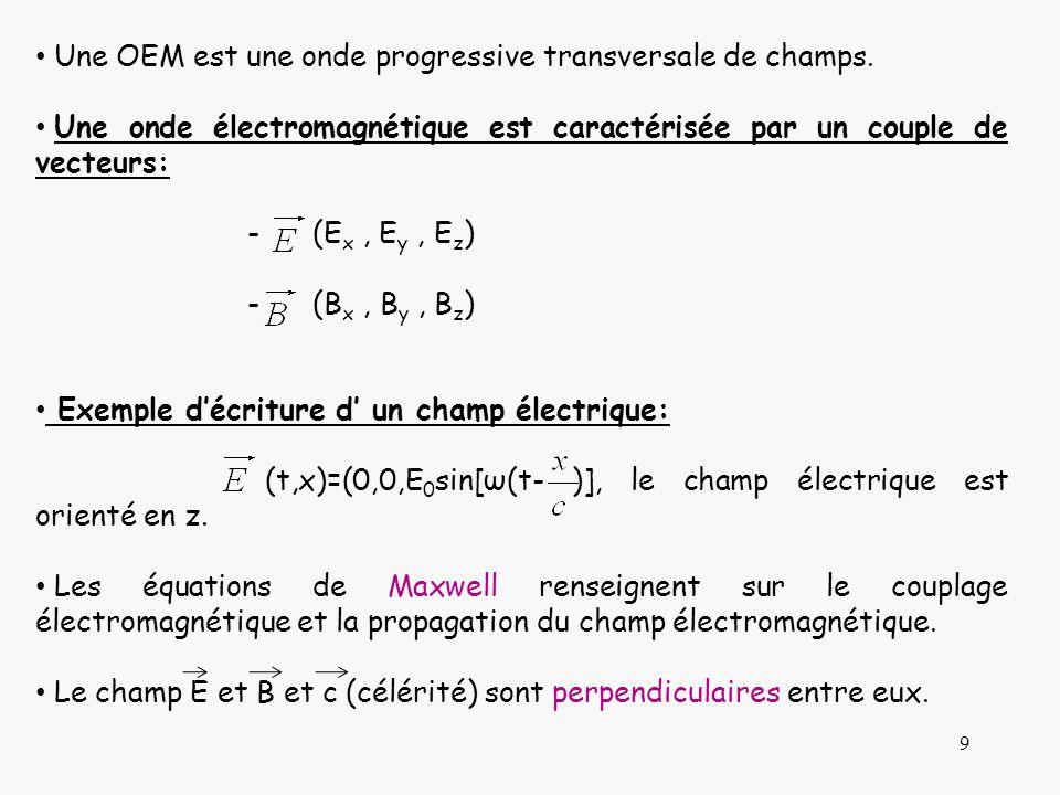 Une OEM est une onde progressive transversale de champs.