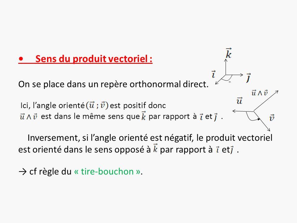 • Sens du produit vectoriel :