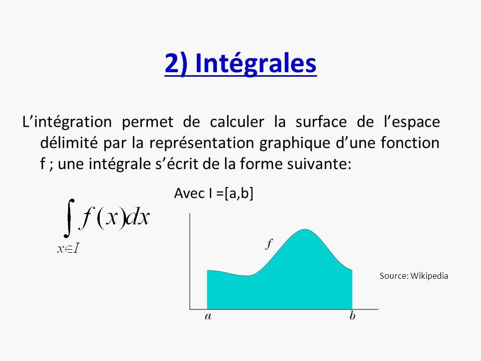 2) Intégrales