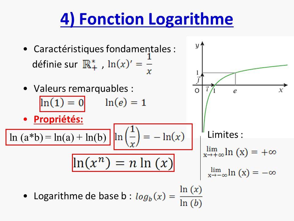 4) Fonction Logarithme Caractéristiques fondamentales : définie sur ,