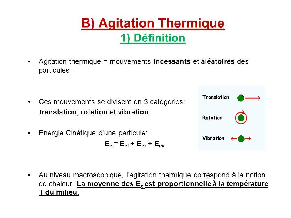 B) Agitation Thermique 1) Définition