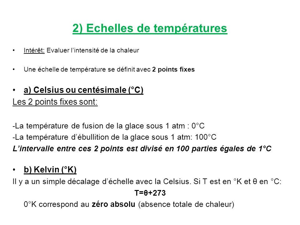 2) Echelles de températures