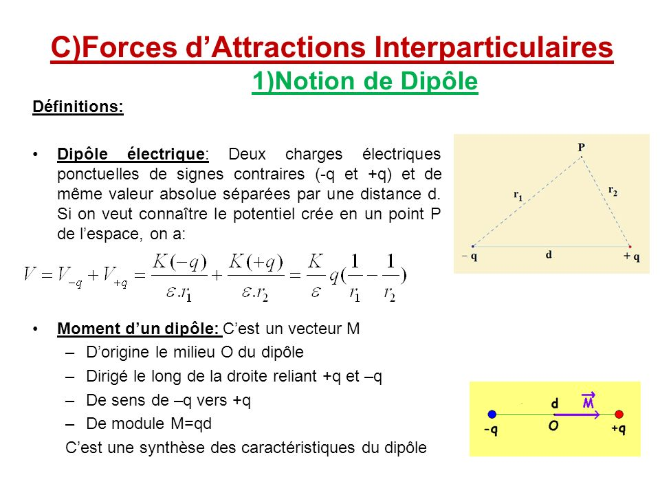 C)Forces d'Attractions Interparticulaires 1)Notion de Dipôle