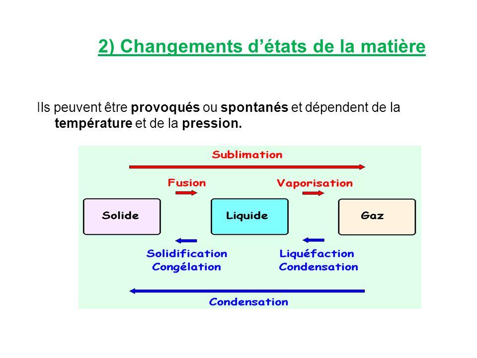 2) Changements d'états de la matière