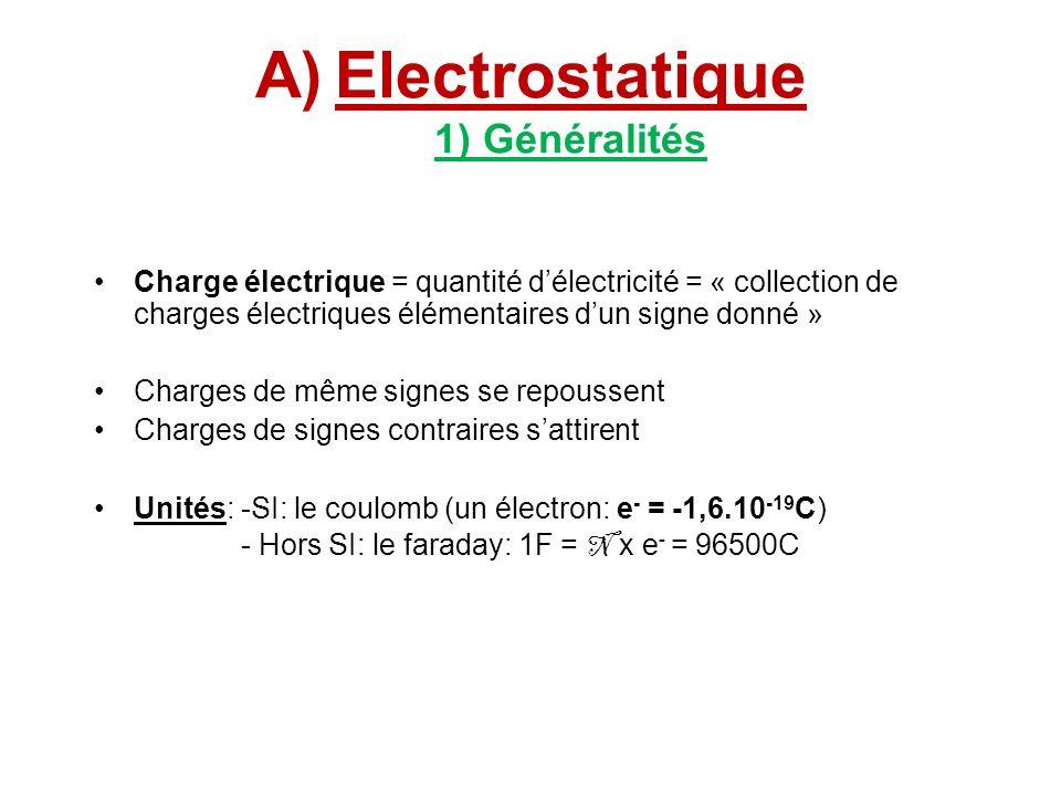 Electrostatique 1) Généralités