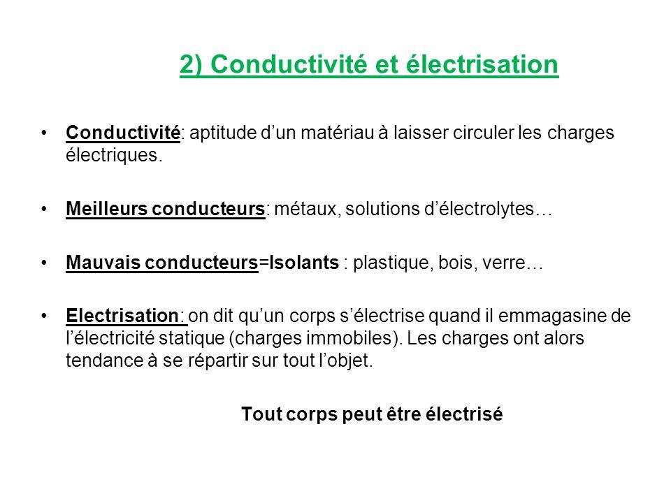 2) Conductivité et électrisation