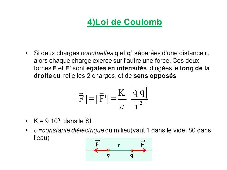 4)Loi de Coulomb