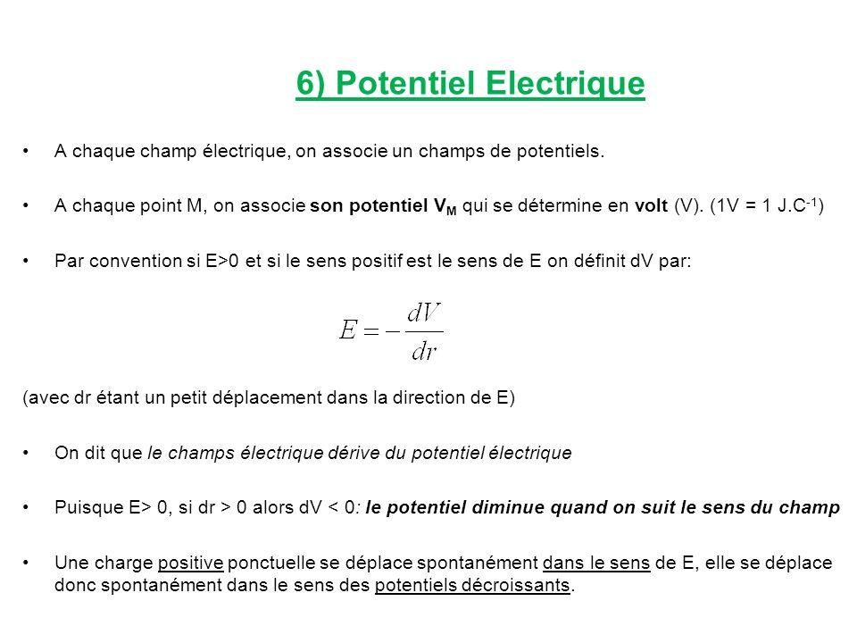 6) Potentiel Electrique
