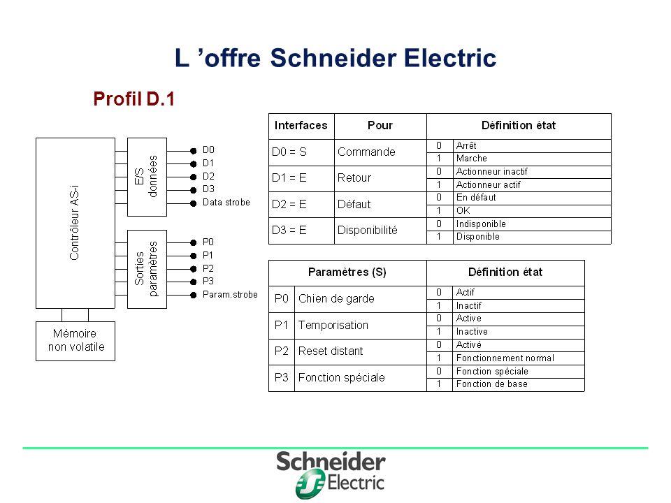 L 'offre Schneider Electric