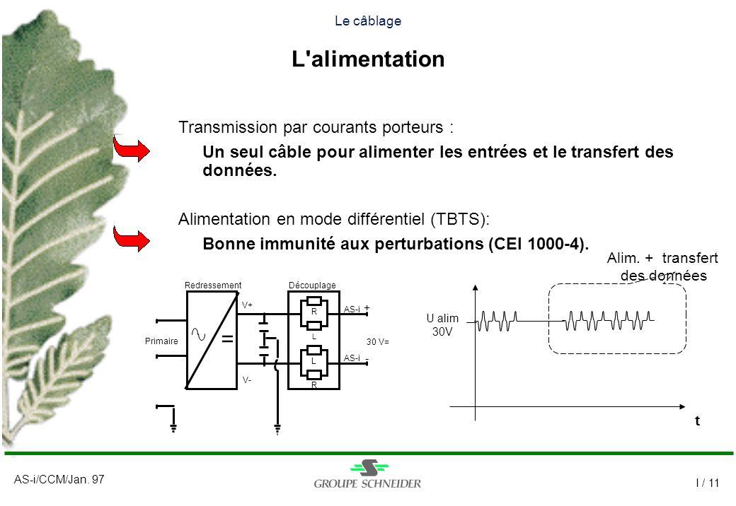 L alimentation = Transmission par courants porteurs :