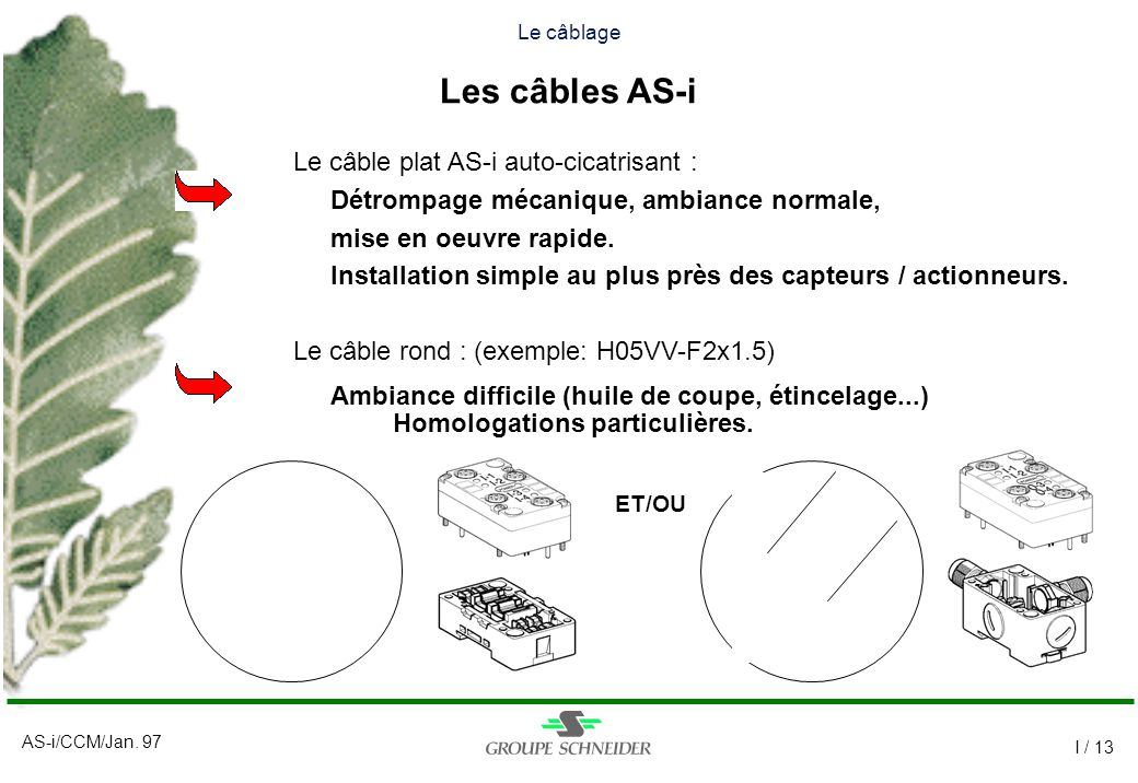 Les câbles AS-i Le câble plat AS-i auto-cicatrisant :