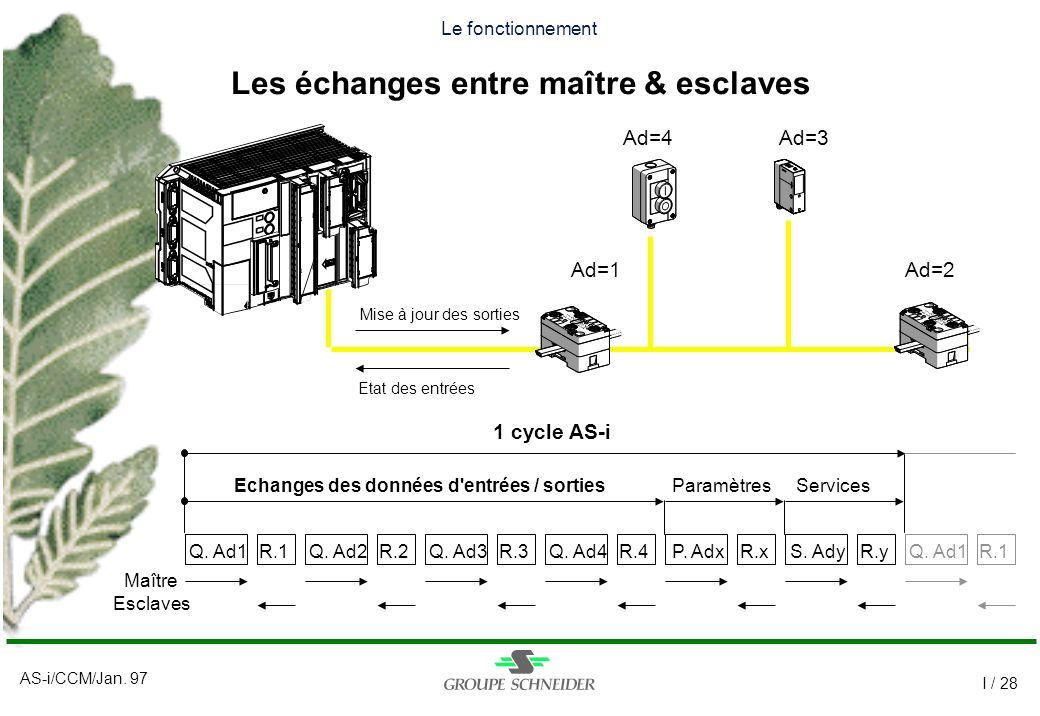 Echanges des données d entrées / sorties