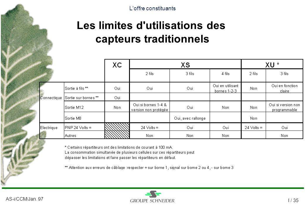 L offre constituants Les limites d utilisations des capteurs traditionnels
