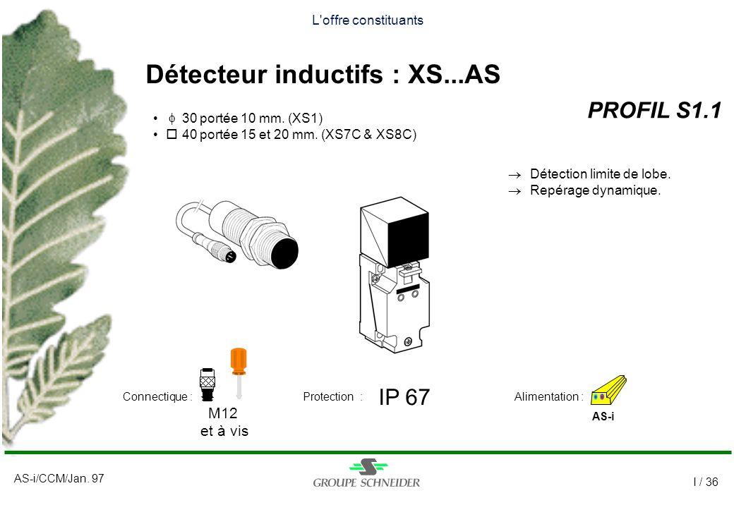 Détecteur inductifs : XS...AS